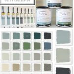 Joanna Gaines Chalk Style Paint
